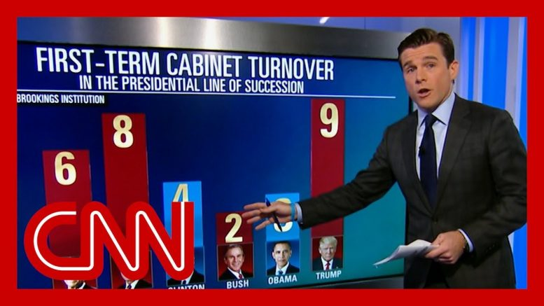 A look at Trump's 'unprecedented' Cabinet turnover 1