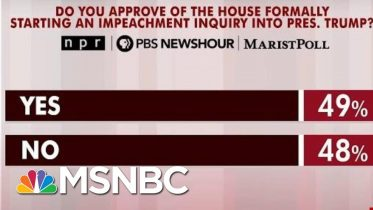 New Polling Shows Where The Country Stands On Impeachment | Morning Joe | MSNBC 1