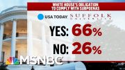 Democrats Keep Impeachment As Easy As A, B, C | Deadline | MSNBC 2