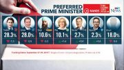 Nanos poll shows Trudeau's popularity has taken a hit 2