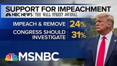Majority Of Americans Back Impeachment Inquiry Or Trump's Removal From Office   MTP Daily   MSNBC 6