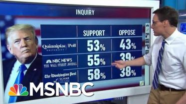 New Polls Show Growing Support For An Impeachment Inquiry | Hardball | MSNBC 6
