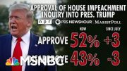 A Majority Approves Of Impeachment Inquiry: Poll | Morning Joe | MSNBC 4