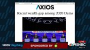 1 Big Thing: Racial wealth gap among 2020 Dems 4