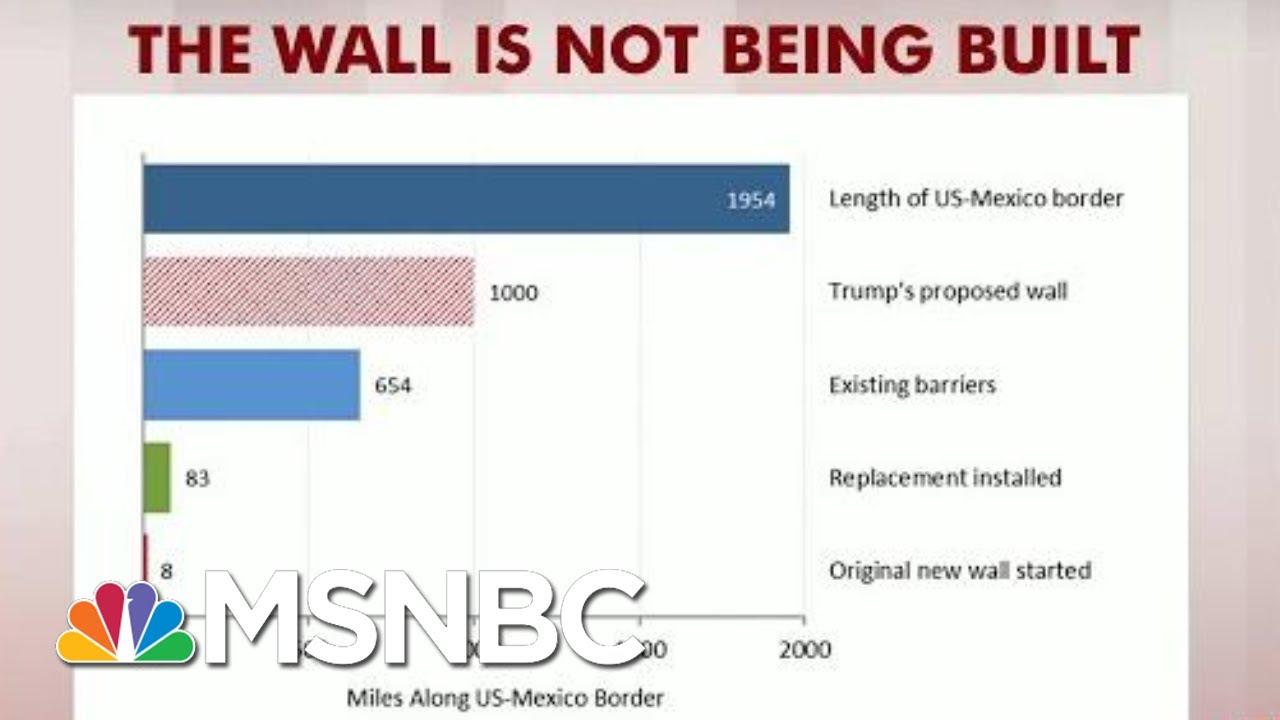 Steve Rattner: Little Has Changed With Border Wall | Morning Joe | MSNBC 6
